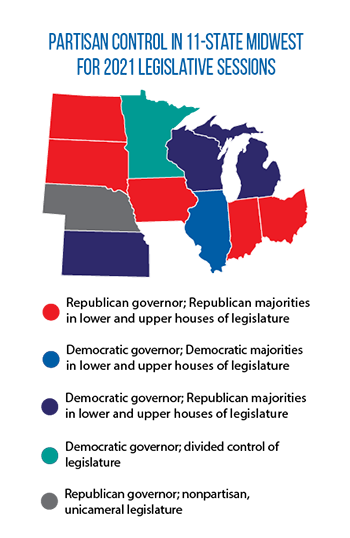 Partisan control of Midwest's state legislatures