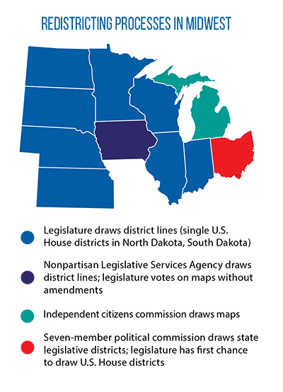 map of redistricting process in the Midwest