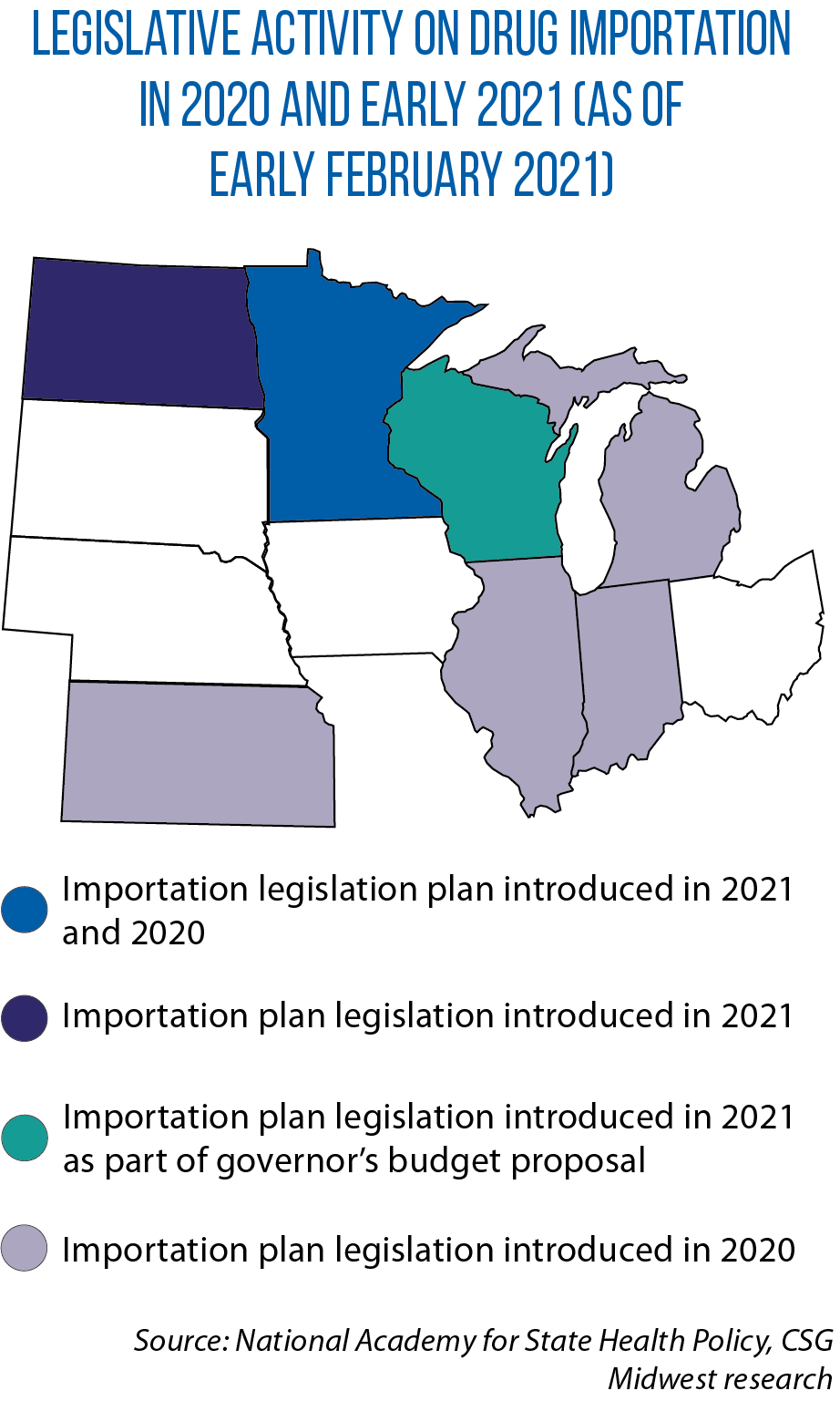 Map of 2020-21 legislative activity on drug importation in Midwestern states