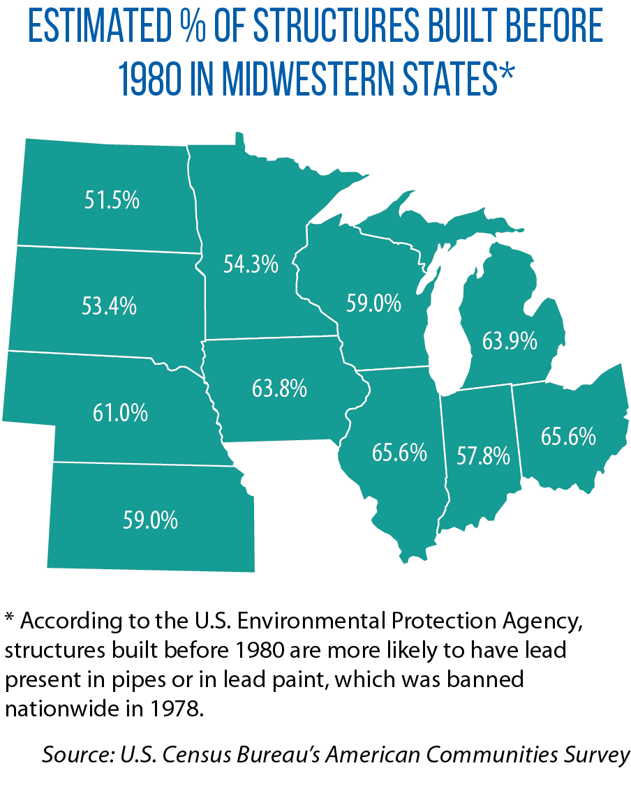 Map of estimated percentage of structures in Midwestern states built before 1980