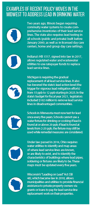 List of Midwestern states' policies to address lead in drinking water