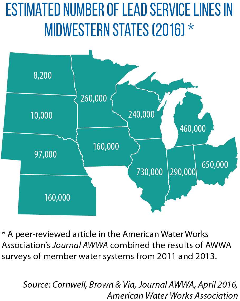Map of estimated number of lead water service lines in Midwestern states