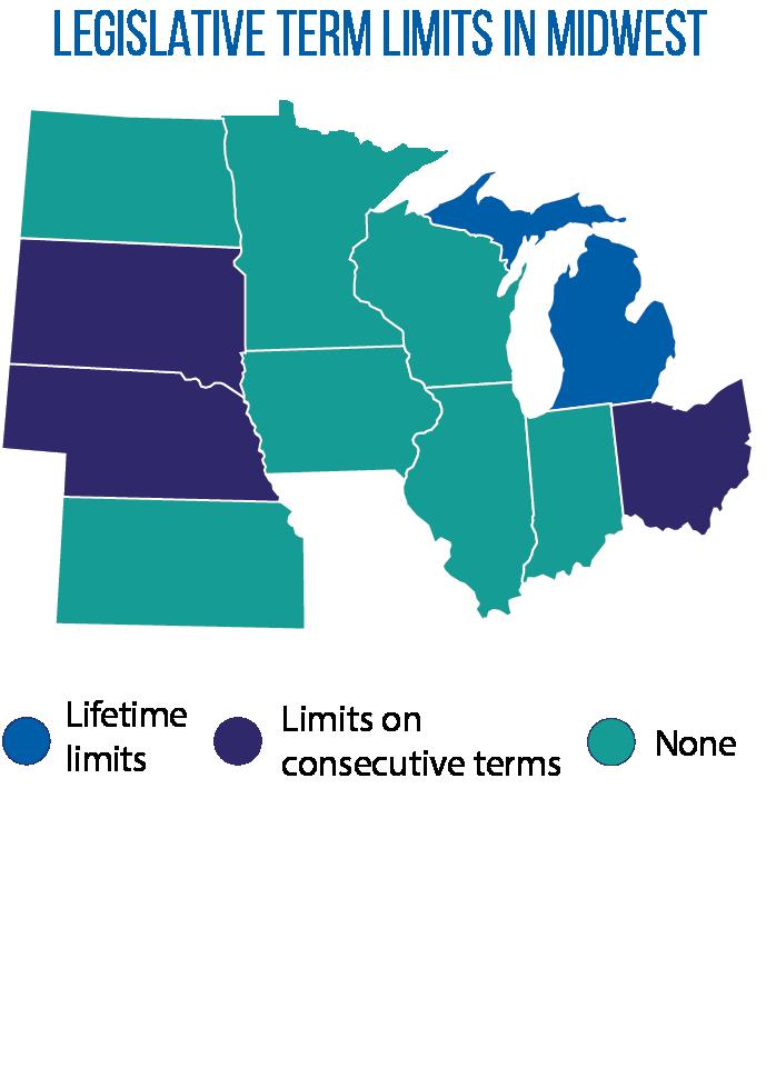 legislative term limits