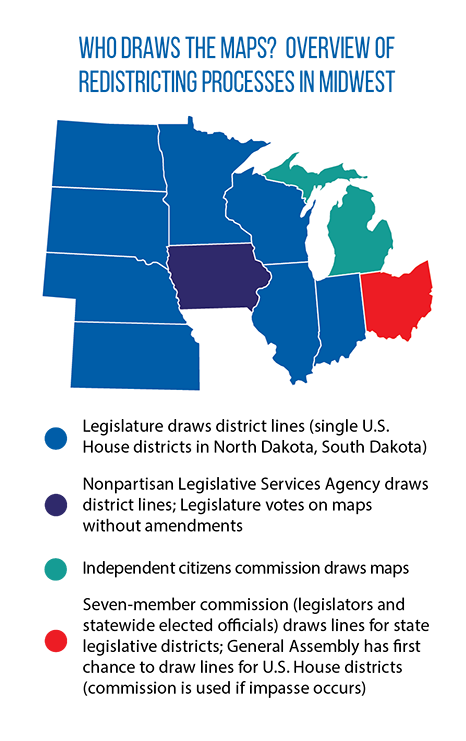 redistricting processes in Midwest