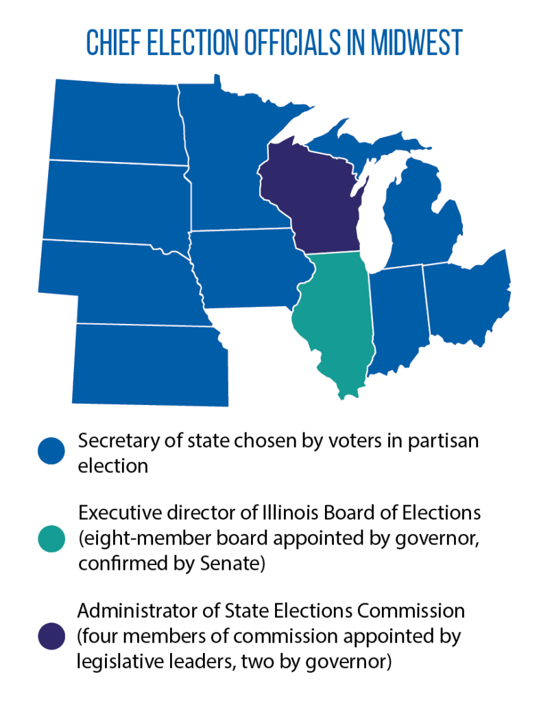 Chief election officials in Midwest