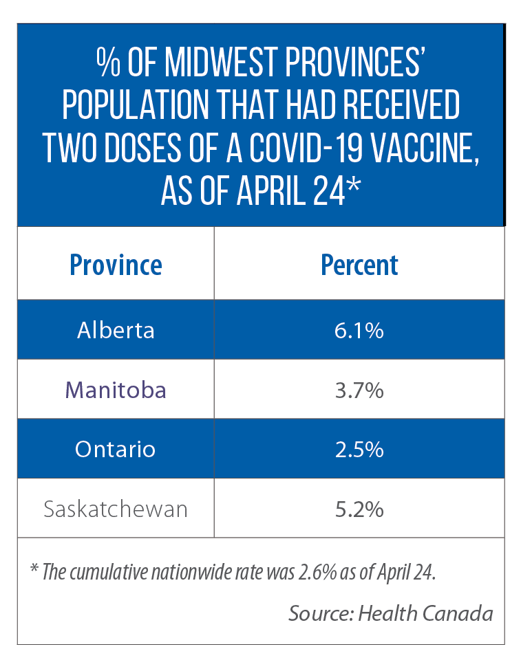 Table showing % of population in Midwestern provinces who have gotten two doses of a COVID-19 vaccine as of April 24, 2021