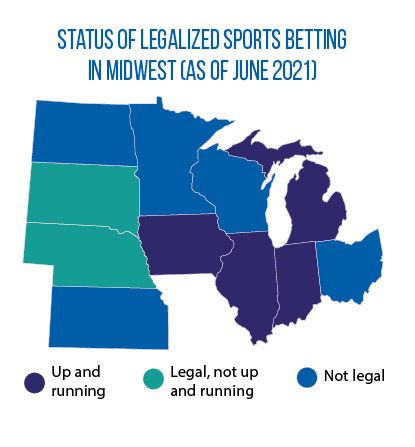 laws on sports betting