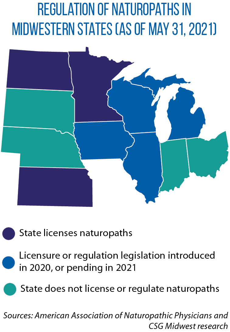 Map showing how Midwestern states regulate naturopathic doctors