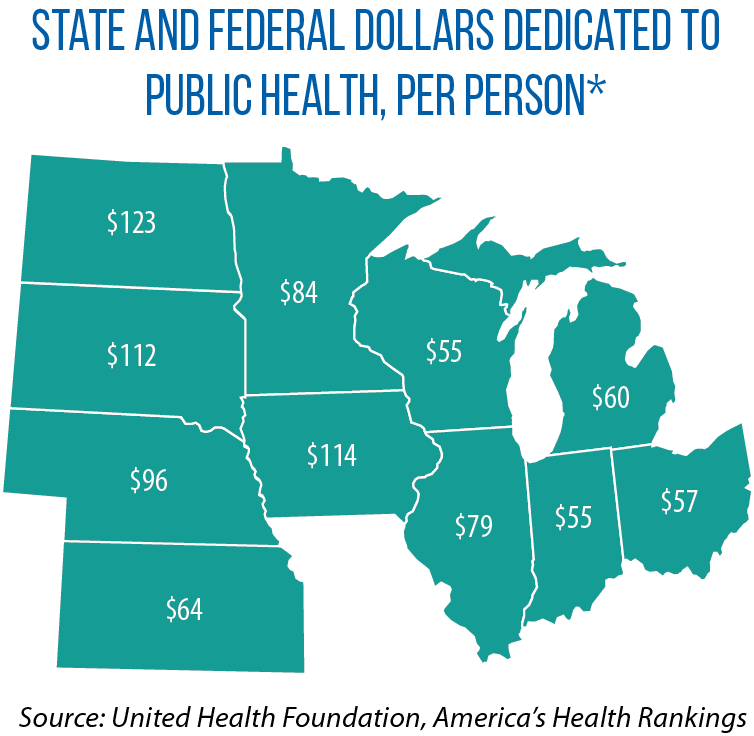 Map of state, federal dollars dedicated to public health spending in Midwestern states